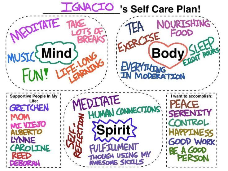 Fun way of putting together a self-care plan