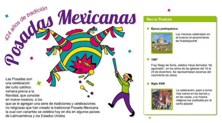 La tradicional posada mexicana (infografía) | Grupo Milenio