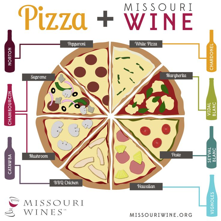 Pizza and MOwine-01