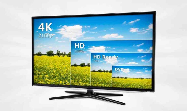 Get Free HD TV Channels Without Purchasing Cable - Don't forget TV antennas? Properly, they nevertheless exist! Get a digital TV antenna and you'll have the ability to observe local TV stations without cost, all without paying a dime to a cable TV organization.Don't forget TV antennas? Properly, they nevertheless exist!... http://www.softechsworld.com/get-free-hd-tv-channels-without-purchasing-cable/