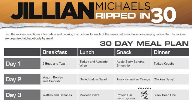Jillian Michaels 30 Day Shred Reviews and Results