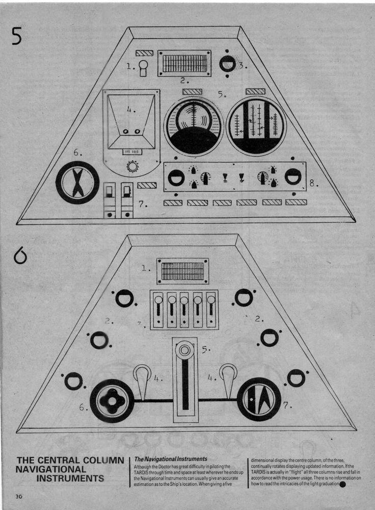 Original TARDIS console 5