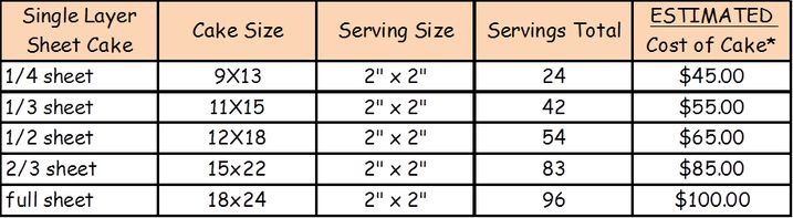 Cake Pricing Chart Sheet Cake Cake Sizes Cake Servings