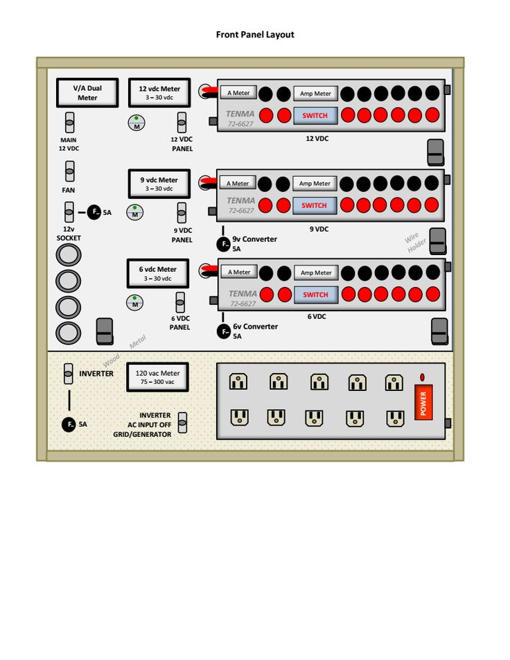 1000 images about off grid dc on pinterest off grid 3 phase circuit breaker wiring diagram #7