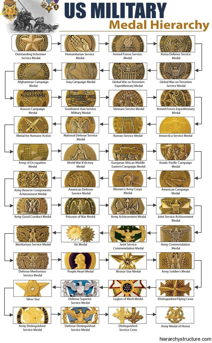 military medals - Google Search