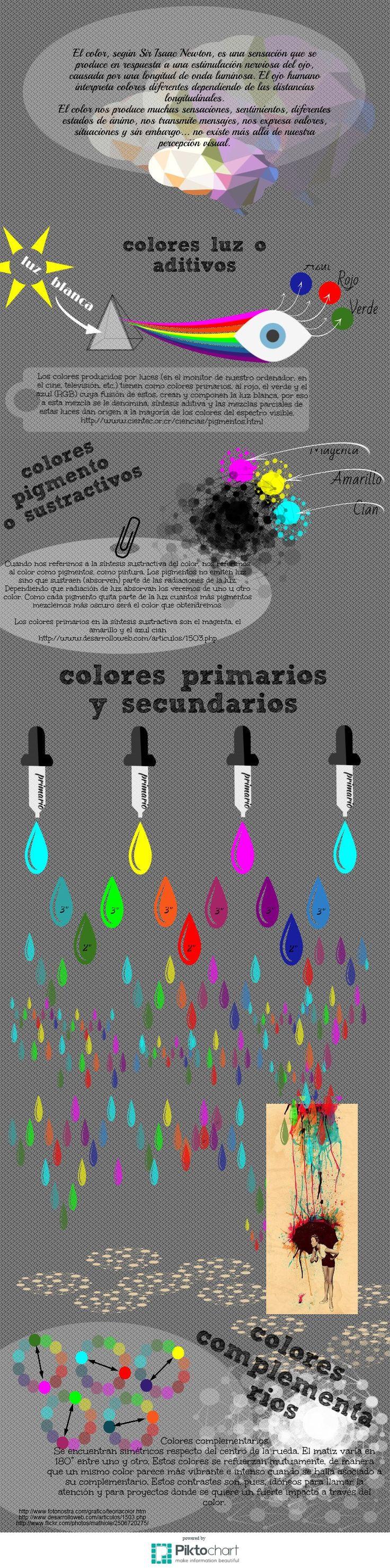 Infografia Cromatica I | Piktochart Infographic Editor