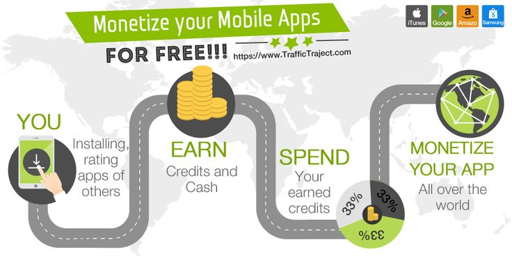 Get the instant downloads, ratings and reviews of your Android or iOS mobile applications for Free!! Exchange the app installs only at https://www.TrafficTraject.com/
