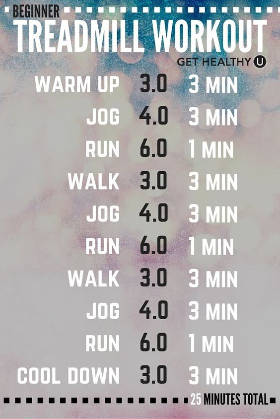 best 20 postpartum workout plan ideas on pinterest daily workout challenge squat challenge. Black Bedroom Furniture Sets. Home Design Ideas