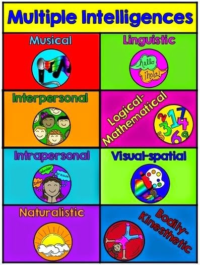 Differentiation through Multiple Intelligences