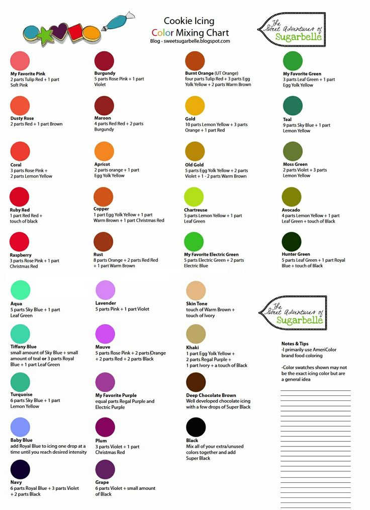 Cookie Icing COLOR Mixing Chart ................ (Courtesy of sweetsugarbelle.com)