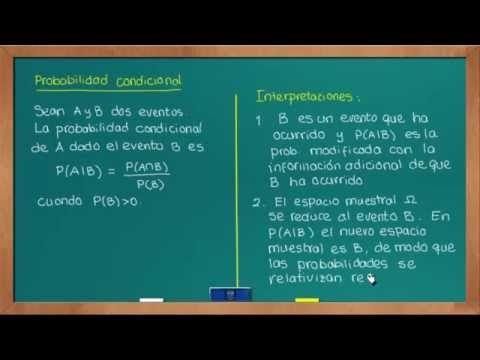 0625 Probabilidad condicional - YouTube