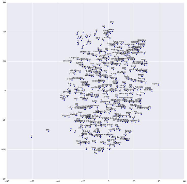 5-1. 텐서플로우(TensorFlow)를 이용해 자연어를 처리하기(NLP) – Word Embedding(word2vec) – 솔라리스의 인공지능 연구실