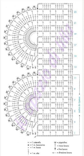 Schemi di bordi all'uncinetto / Crochet edges charts
