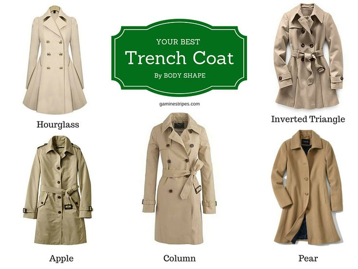 Best Trench by body shape
