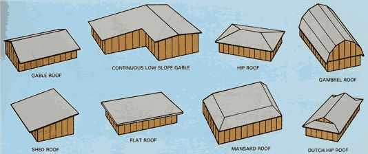 roof types   microllam timber strand roof styles most commonly ...