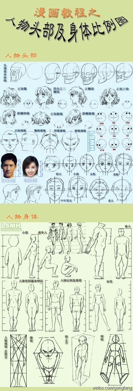 drawing faces and bodies