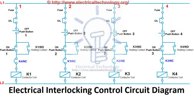 electrical interlocking  u2013 power  u0026 control diagram