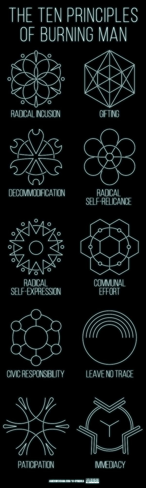 The Ten Principles of Burning Man - as sacred symbols by Wick. #burningman It is easy to be cynical, particularly when an event becomes hugely popular, but that doesn't mean we can't contemplate the core ideas.