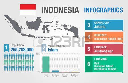 Mejores 27 imágenes de Indonesia. Jakarta. Yakarta. en Pinterest