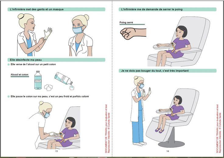 Análisis de sangre - Documentos de comunicación aumentativa y alternativa para la salud, cuidados y hospitalización.