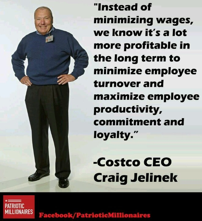 All Things Costco