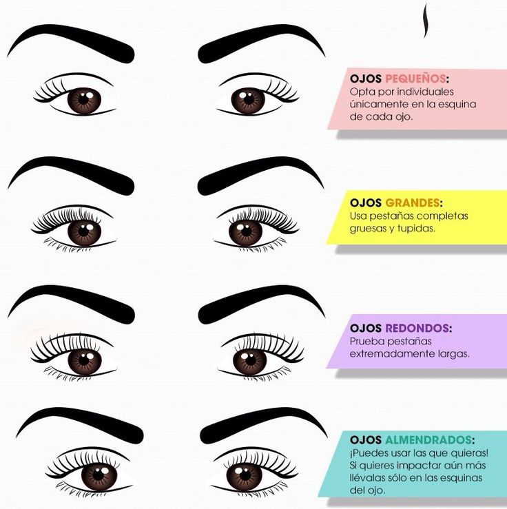 Pestañas postizas de acuerdo a la forma de tus ojos