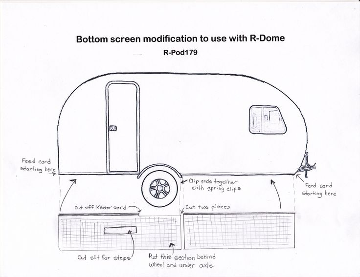R Pod Wiring Diagram | Wiring Diagram R Pod Camper Wiring Diagram on