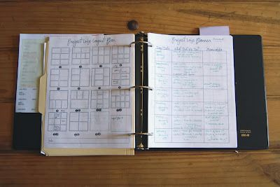 Excellent planner downloads. The Erratic Project Junkie: Project Life 2012: In the Beginning...