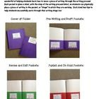 Here it is!  The best Writer's Workshop folder ever!!!  These folders will keep your students organized and help them better understand the writing process!