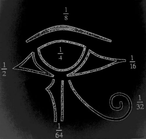 Proportions - The Eye of Horus was believed to have healing and protective power, and it was used as a protective amulet, and as a medical measuring device, using the mathematical proportions of the eye to determine the proportions of ingredients in medical preparations) to prepare medications. It's also where we get our Px prescription symbol from.