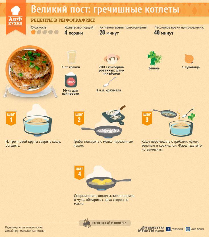 Великий пост: гречишные котлеты | Рецепты в инфографике | Кухня | АиФ Украина