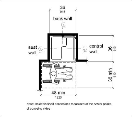 Photo Gallery On Website ADA requirements for shower stalls
