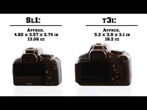 Canon EOS 100D / Rebel SL1 Review - Should You Buy It? - YouTube