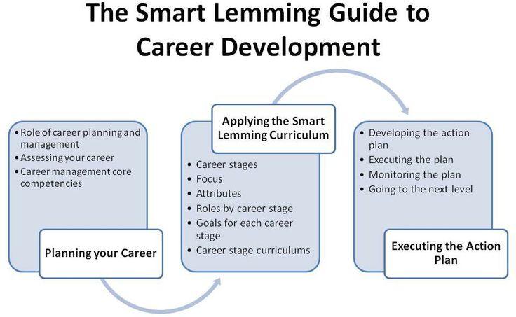 rivier university career planning