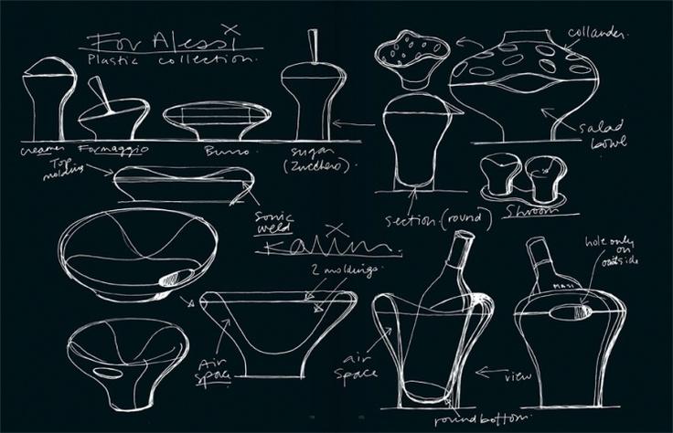 Sketch - Karim Rashid