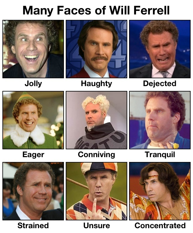 Many Faces of Will Ferrell