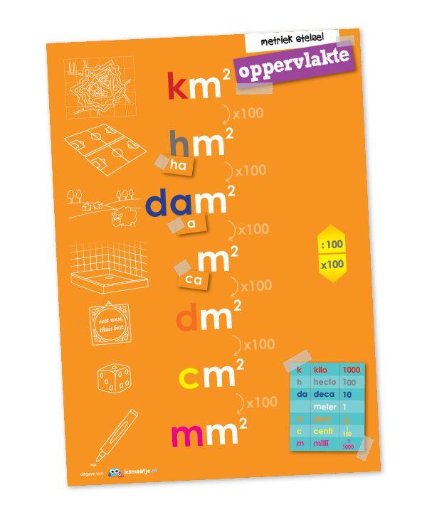 Poster oppervlaktematen