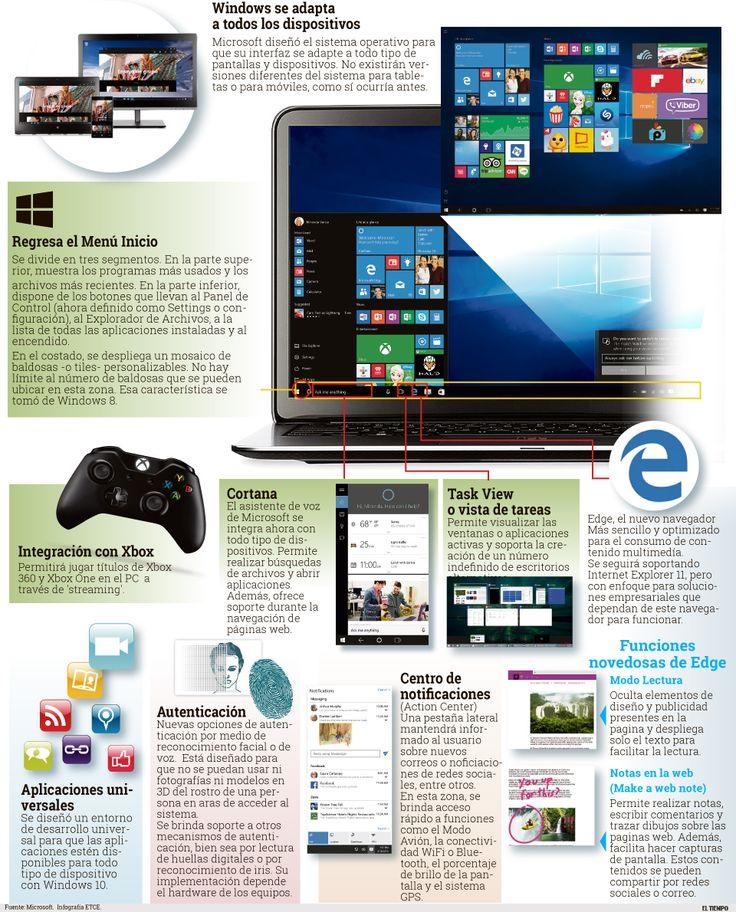 Las novedades de Windows 10 http://www.eltiempo.com/multimedia/infografias/preparese-pare-le-nuevo-windows-10/16159779