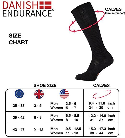 Chaussettes de compression biologique de DANISH ENDURANCE. Augmentation de  la performance, récupération rapide,