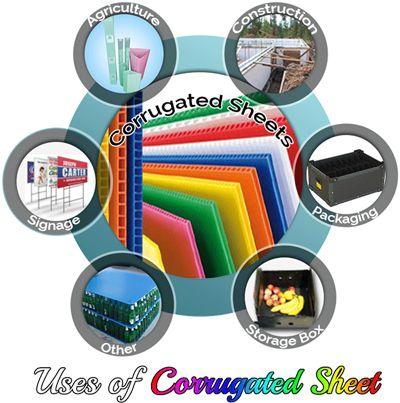 Important use of corrugated plastic sheet