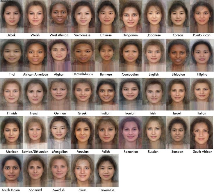 Average faces of women from around the world—What you see here are portraits created by taking photographs of women in 40 different countries and averaging them with Face Research software. It's not clear how many faces were used for each country, but if you're thinking that the faces are more beautiful than average, then it might be because attractive faces are generally average.