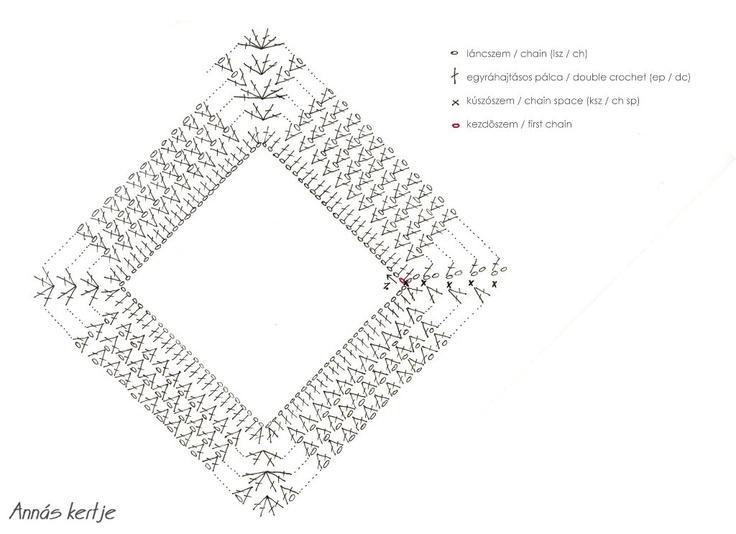209 best haken cape poncho images on pinterest crochet. Black Bedroom Furniture Sets. Home Design Ideas