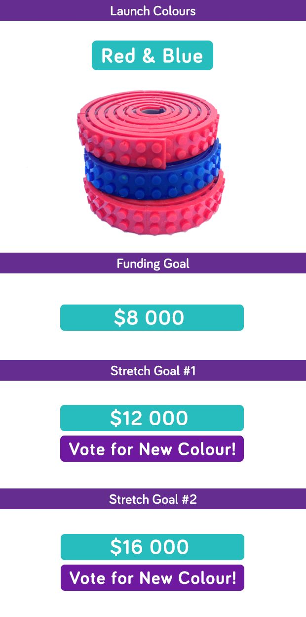 Instantly transforms virtually any surface into a base for LEGO® components! | Crowdfunding is a democratic way to support the fundraising needs of your community. Make a contribution today!