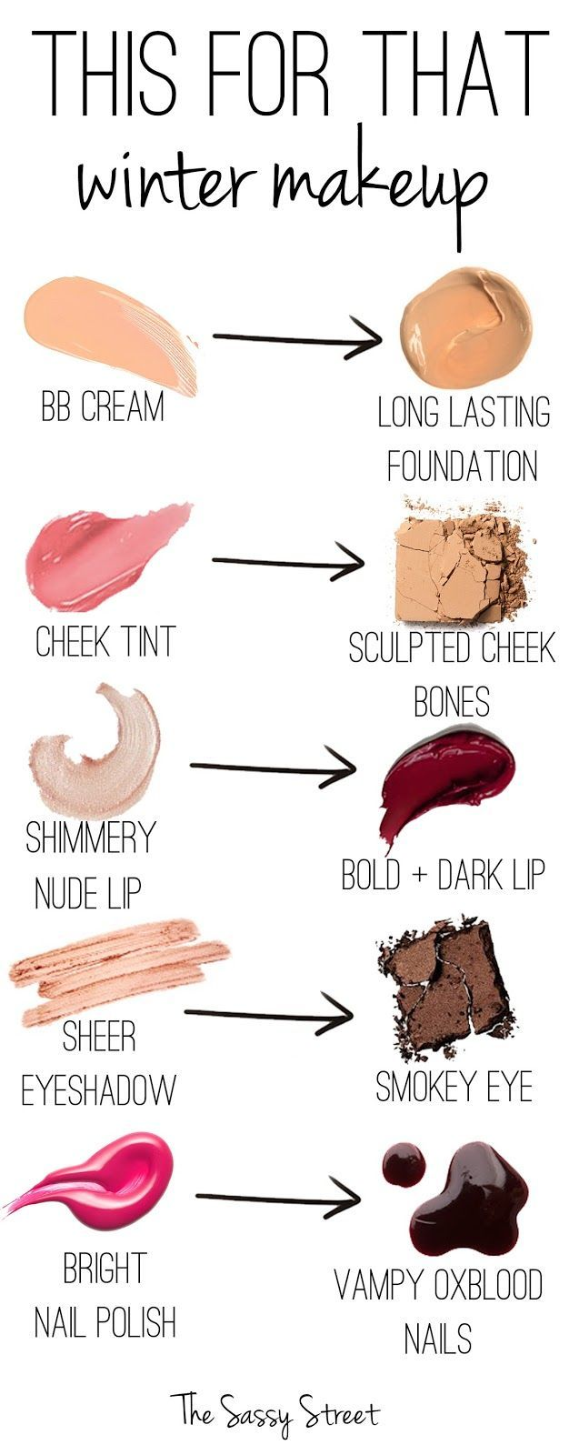 This for That: Winter Makeup Edition • [ The Sassy Street ]
