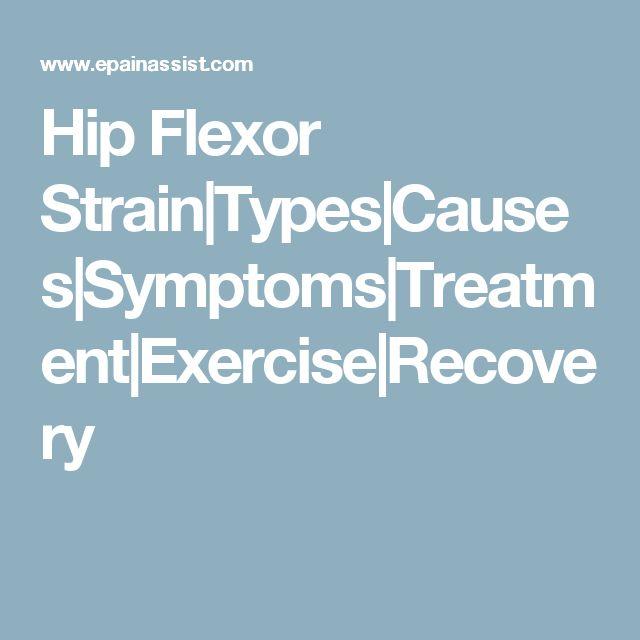 hip flexor strain exercises pdf