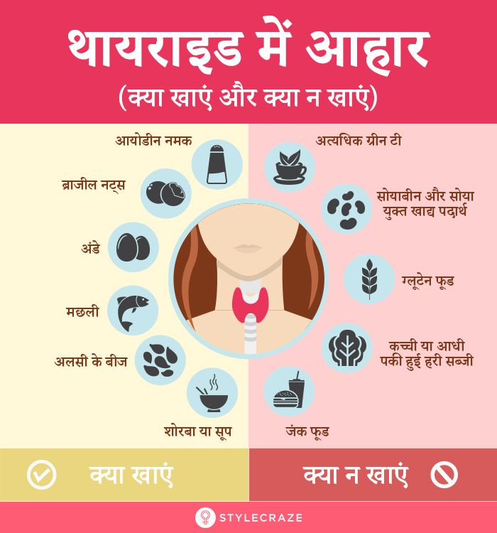 thyroid diet plan for weight loss in hindi
