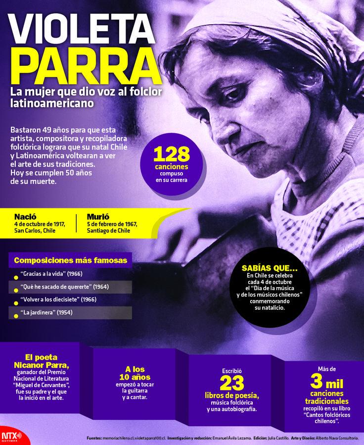 Hoy se cumplen 50 años de la muerte de Violeta Parra, la mujer que dio voz al folclor latinoamericano. #InfografíaNotimex