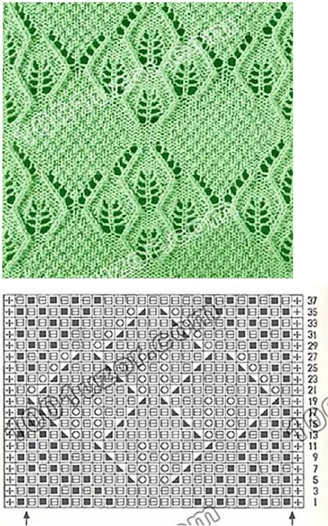 A great baby blanket pattern to accompany the leaf lace set