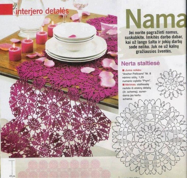 Perfect Crochet Table Runner Patterns Free Embellishment - Blanket ...