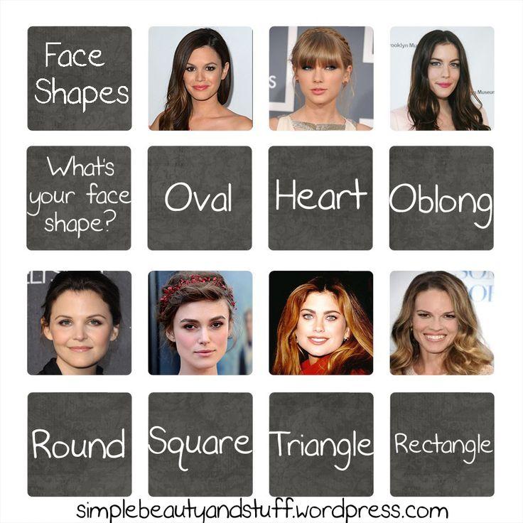 How to Determine Facial Shape – Celebrity Face Shapes ...